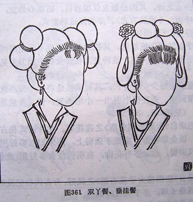 古代美女头发简笔画步骤