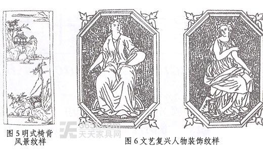人物类,风景类装饰纹样都与中西古典绘画如出一辙.