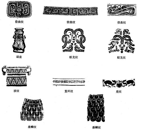 青铜器纹饰(2)