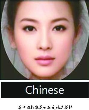中国美女分布状况列表